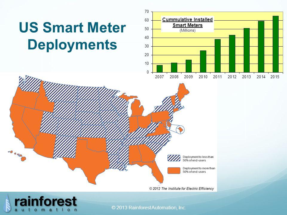 © 2013 Rainforest Automation, Inc. US Smart Meter Deployments