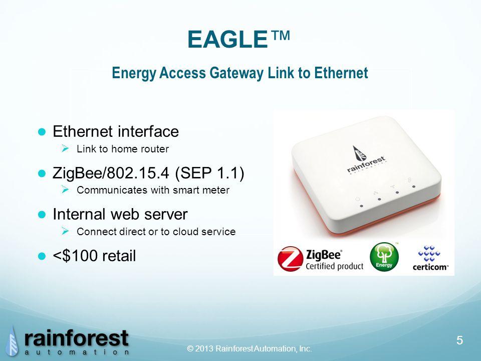 © 2013 Rainforest Automation, Inc. 6 Cloud Services Ethernet Gateway EAGLE™