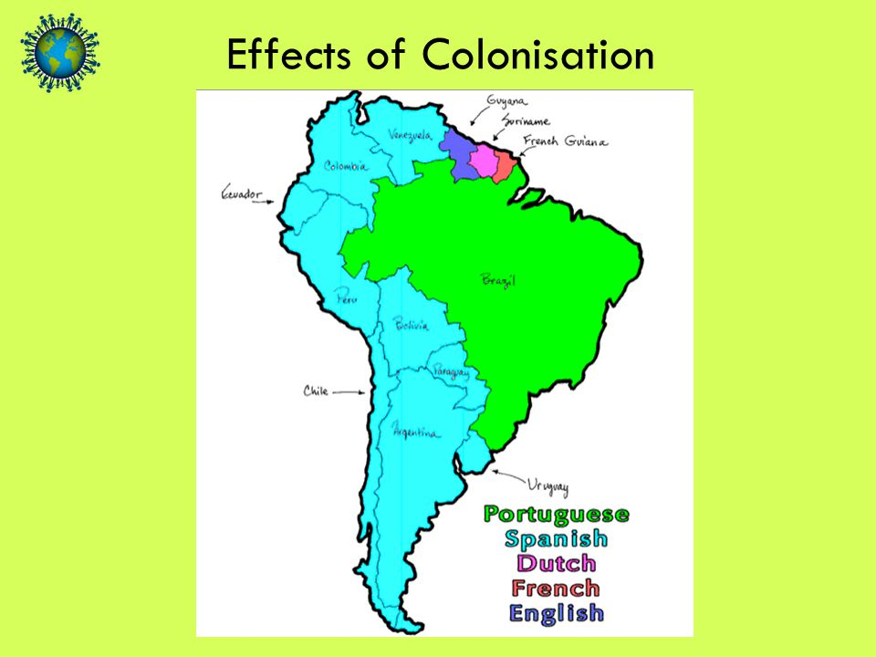 Effects of Colonisation