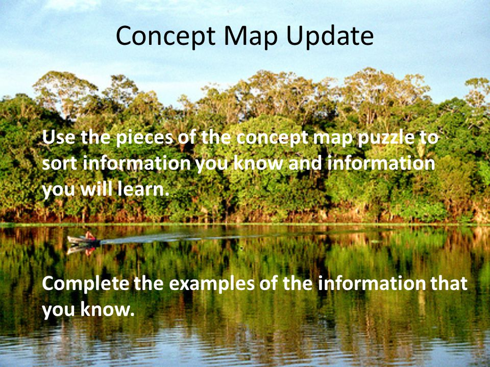 Concept Map Update Use the pieces of the concept map puzzle to sort information you know and information you will learn.