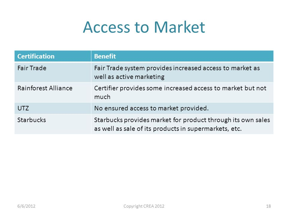 Access to Market CertificationBenefit Fair TradeFair Trade system provides increased access to market as well as active marketing Rainforest AllianceCertifier provides some increased access to market but not much UTZNo ensured access to market provided.
