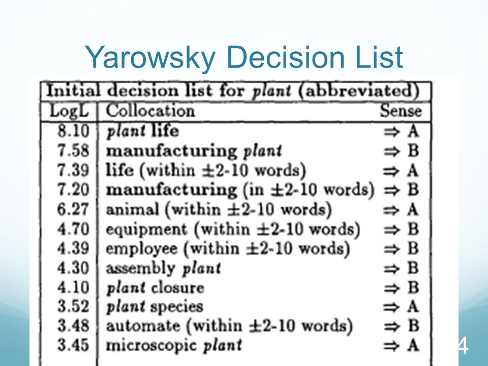 Yarowsky Decision List 34