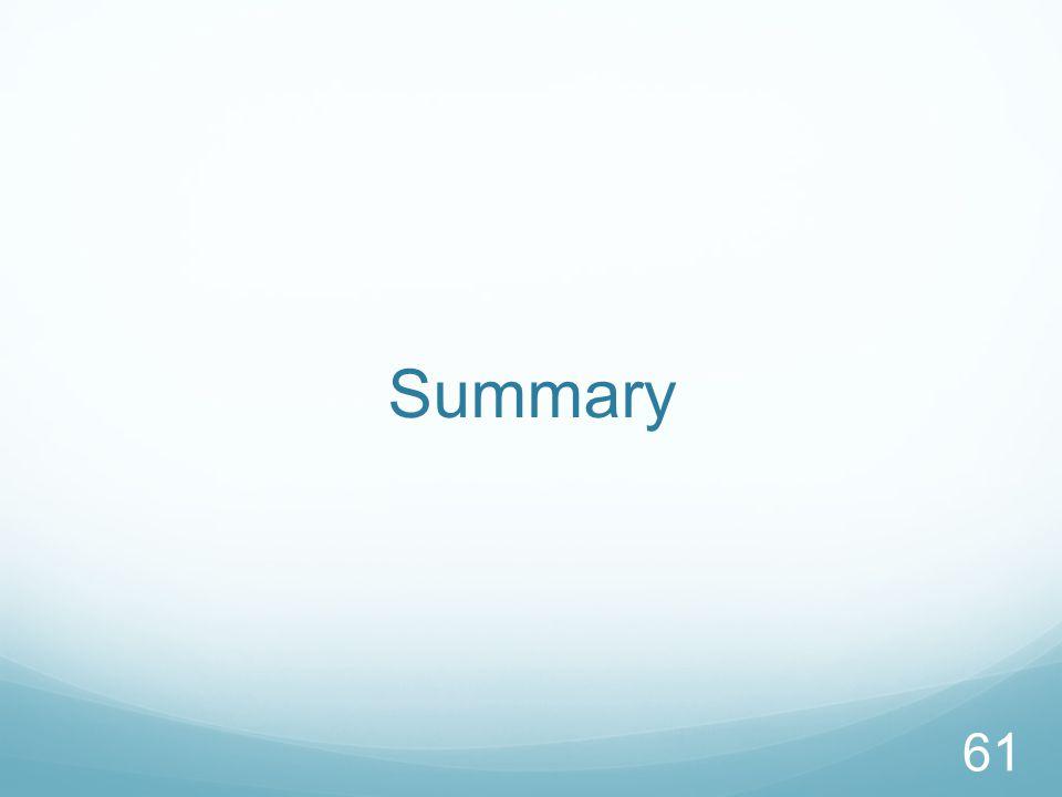 Summary 61