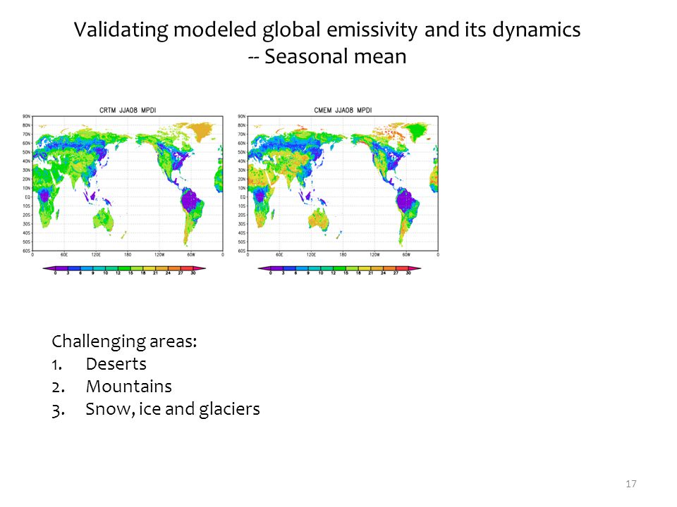 Validating modeled global emissivity and its dynamics -- Seasonal mean 17 Challenging areas: 1.Deserts 2.Mountains 3.Snow, ice and glaciers