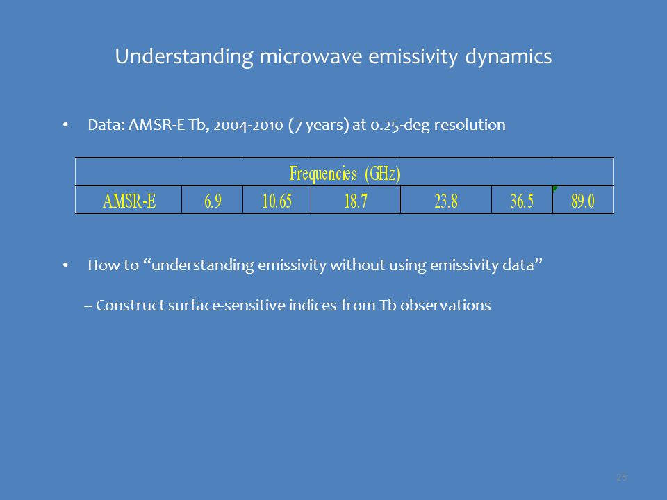 25 Data: AMSR-E Tb, 2004-2010 (7 years) at 0.25-deg resolution How to understanding emissivity without using emissivity data -- Construct surface-sensitive indices from Tb observations Understanding microwave emissivity dynamics