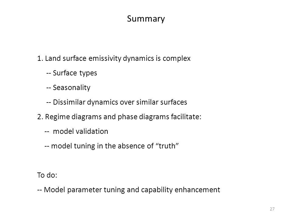 Summary 1. Land surface emissivity dynamics is complex -- Surface types -- Seasonality -- Dissimilar dynamics over similar surfaces 2. Regime diagrams