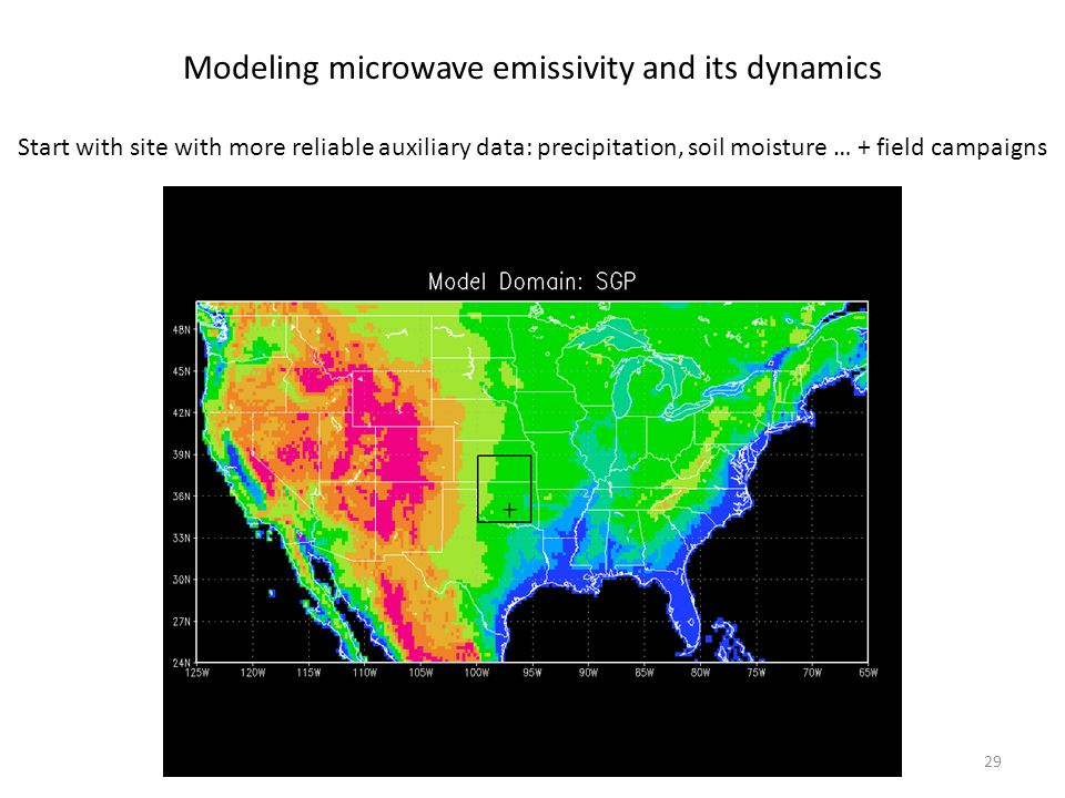 Modeling microwave emissivity and its dynamics Start with site with more reliable auxiliary data: precipitation, soil moisture … + field campaigns 29