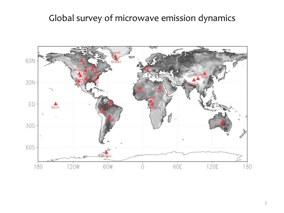 Similar climatic/ecological surfaces may have different dynamics 36