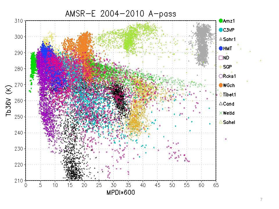 18 Validating modeled global emissivity and its dynamics -- Standard deviation
