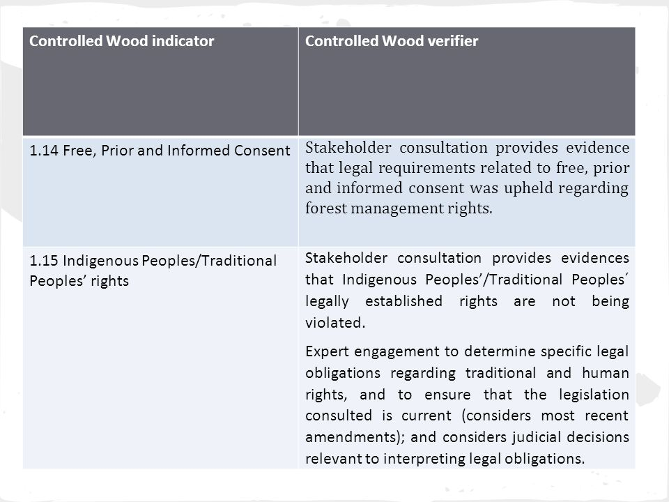 Controlled Wood indicatorControlled Wood verifier 1.14 Free, Prior and Informed Consent Stakeholder consultation provides evidence that legal requirements related to free, prior and informed consent was upheld regarding forest management rights.