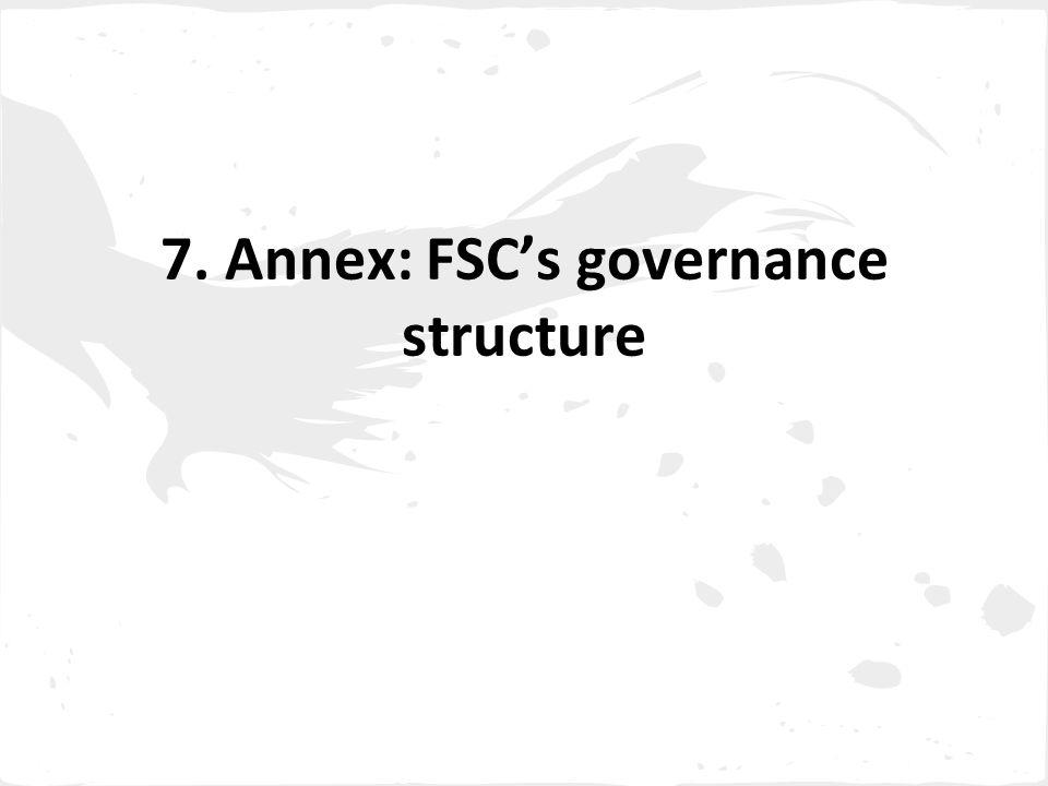 7. Annex: FSC's governance structure