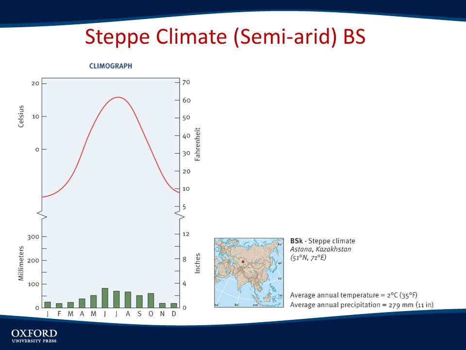 Steppe Climate (Semi-arid) BS