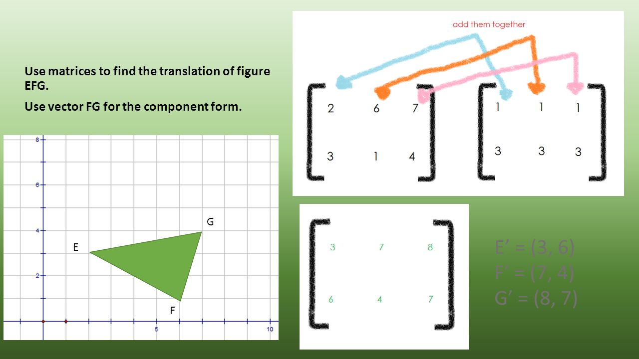 Example! Use matrices to find the translation of figure EFG. Use vector FG for the component form. E G F E' = (3, 6) F' = (7, 4) G' = (8, 7)