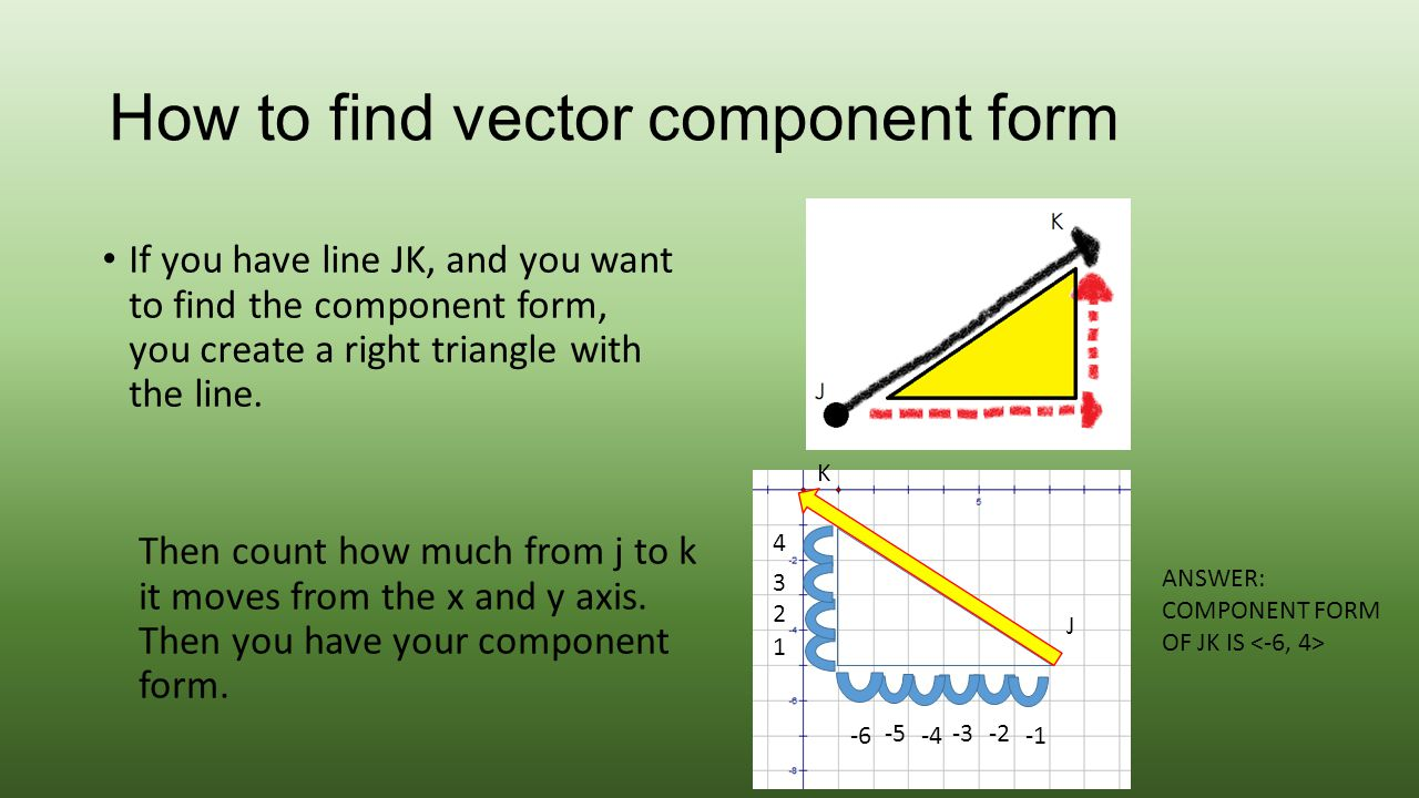 PROBLEMS! Find the component form of vector AB. A B