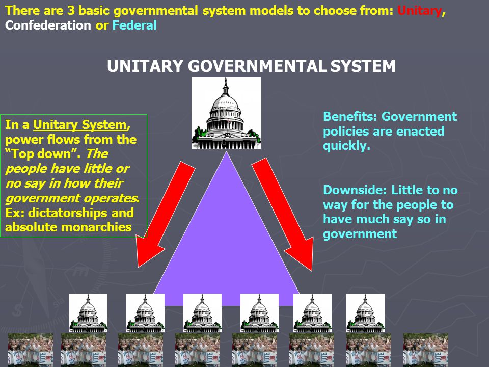 There are 3 basic governmental system models to choose from: Unitary, Confederation or Federal UNITARY GOVERNMENTAL SYSTEM In a Unitary System, power