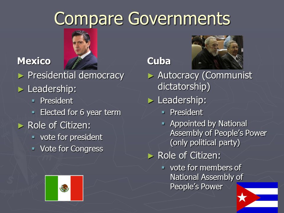 Compare Governments Mexico ► Presidential democracy ► Leadership:  President  Elected for 6 year term ► Role of Citizen:  vote for president  Vote