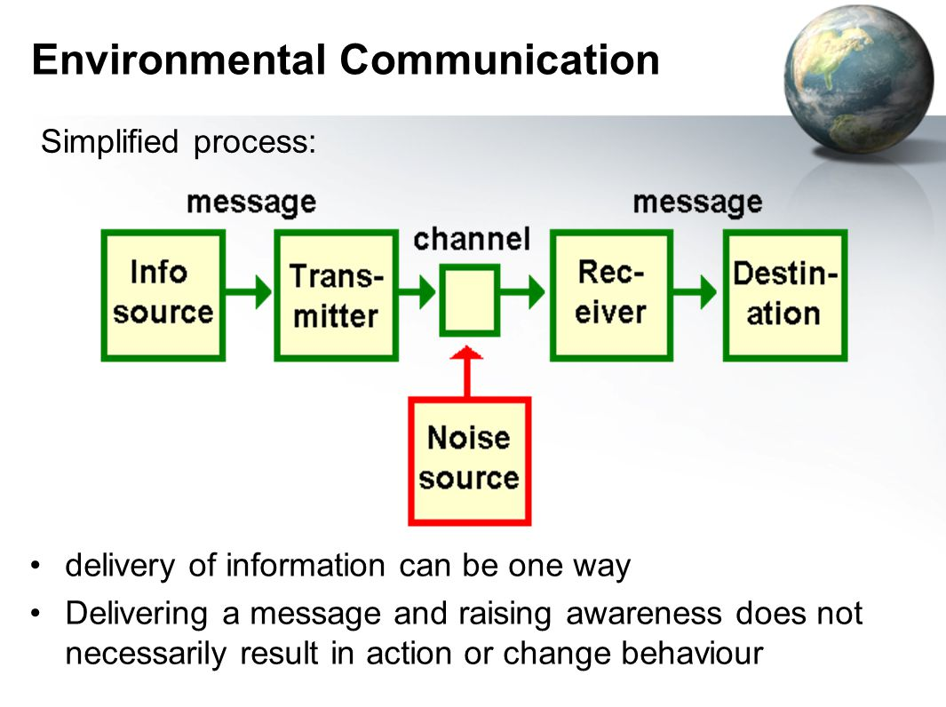 Environmental Communication delivery of information can be one way Delivering a message and raising awareness does not necessarily result in action or change behaviour Simplified process: