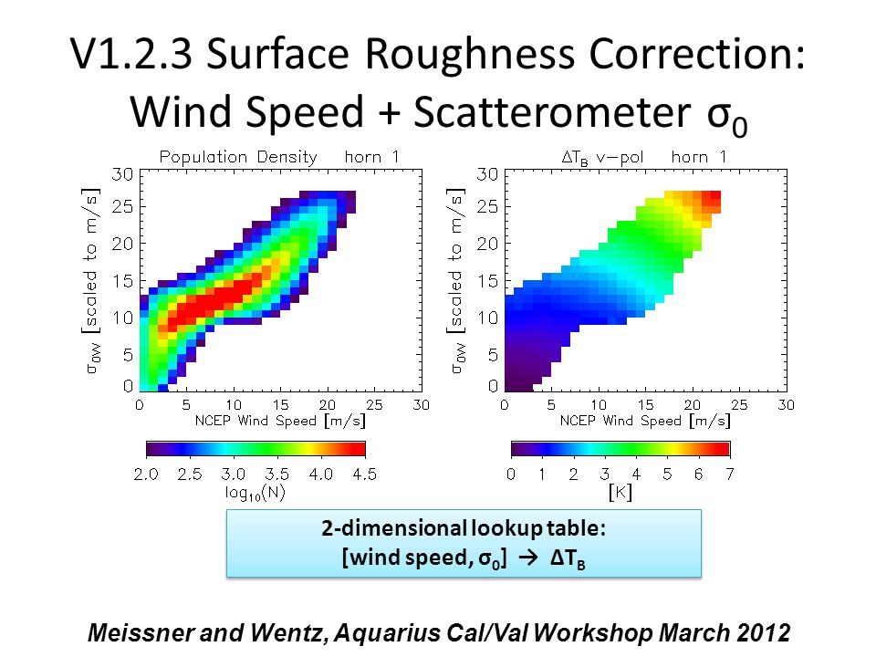 2-dimensional lookup table: [wind speed, σ 0 ] → ΔT B 2-dimensional lookup table: [wind speed, σ 0 ] → ΔT B V1.2.3 Surface Roughness Correction: Wind Speed + Scatterometer σ 0 Meissner and Wentz, Aquarius Cal/Val Workshop March 2012