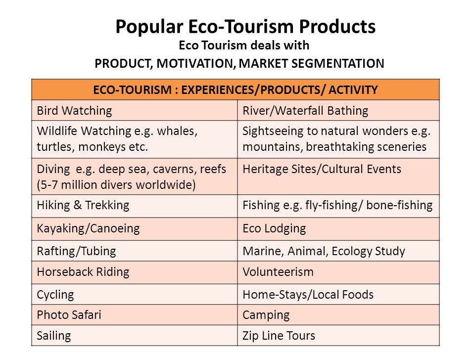 Popular Eco-Tourism Products Eco Tourism deals with PRODUCT, MOTIVATION, MARKET SEGMENTATION ECO-TOURISM : EXPERIENCES/PRODUCTS/ ACTIVITY Bird WatchingRiver/Waterfall Bathing Wildlife Watching e.g.