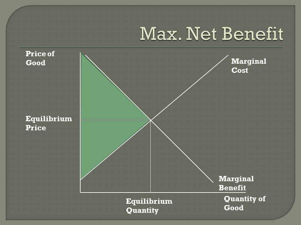 Price of Good Quantity of Good Marginal Cost Marginal Benefit Equilibrium Price Equilibrium Quantity