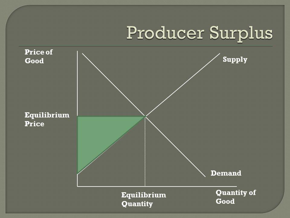 Price of Good Quantity of Good Marginal Private Cost Demand Market Price Market Quantity Marginal Social Cost Q* P*