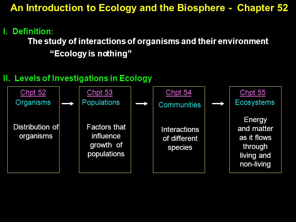 "The study of interactions of organisms and their environment ""Ecology is nothing"" I. Definition : OrganismsPopulations Communities Ecosystems II. Leve"