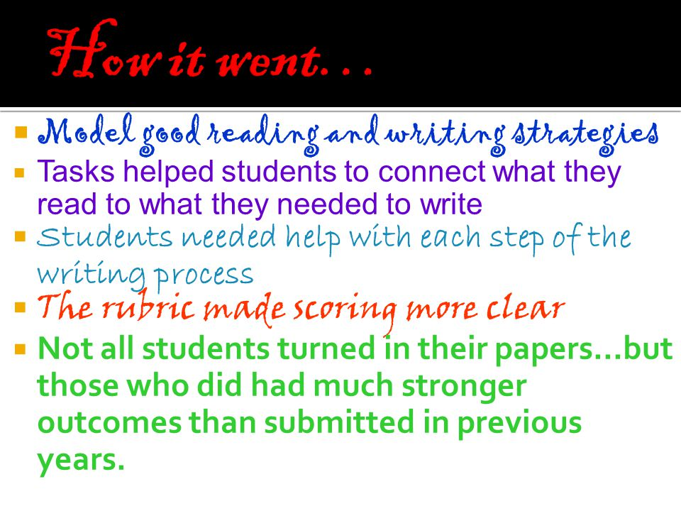  Model good reading and writing strategies  Tasks helped students to connect what they read to what they needed to write  Students needed help with each step of the writing process  The rubric made scoring more clear  Not all students turned in their papers…but those who did had much stronger outcomes than submitted in previous years.