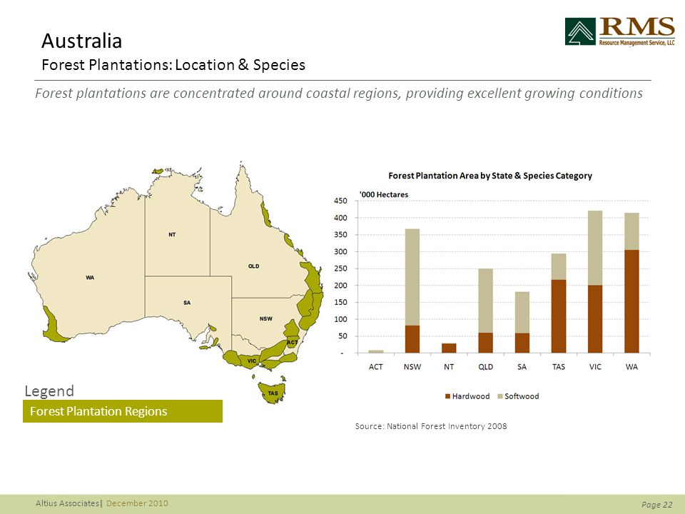 Page 22 Altius Associates| December 2010 Australia Forest Plantations: Location & Species Forest plantations are concentrated around coastal regions, providing excellent growing conditions Source: National Forest Inventory 2008 Legend Forest Plantation Regions