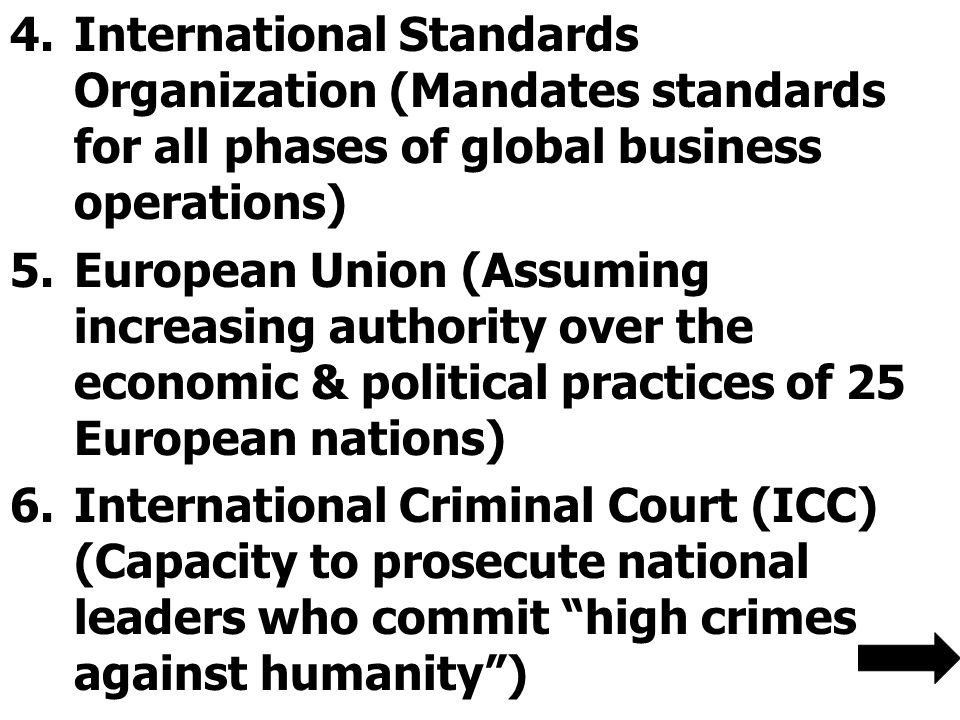 4.International Standards Organization (Mandates standards for all phases of global business operations) 5.European Union (Assuming increasing authori
