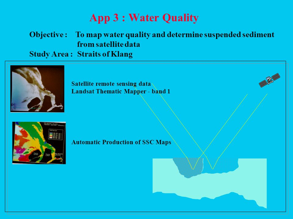 Product from Sea bottom feature mapping Production of Sea bottom features Plan Sea bottom features information is vital for : navigational hazards monitoring dredging operation exploration offshore engineering fisheries application