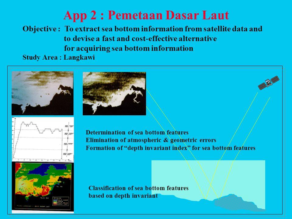 Depth information in digital file Production of Hydrographic Chart Digital File of Depth InformationAutomatic Generation of Hydrographic Chart