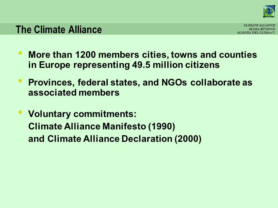 CLIMATE ALLIANCE KLIMA-BÜNDNIS ALIANZA DEL CLIMA e.V.