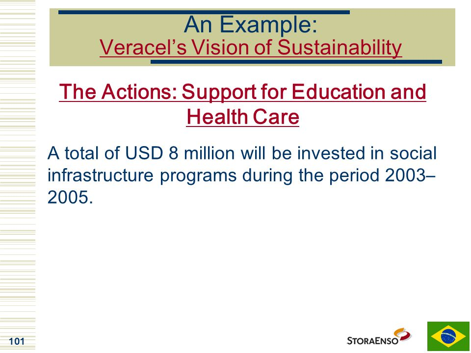 101 An Example: Veracel's Vision of Sustainability The Actions: Support for Education and Health Care A total of USD 8 million will be invested in soc