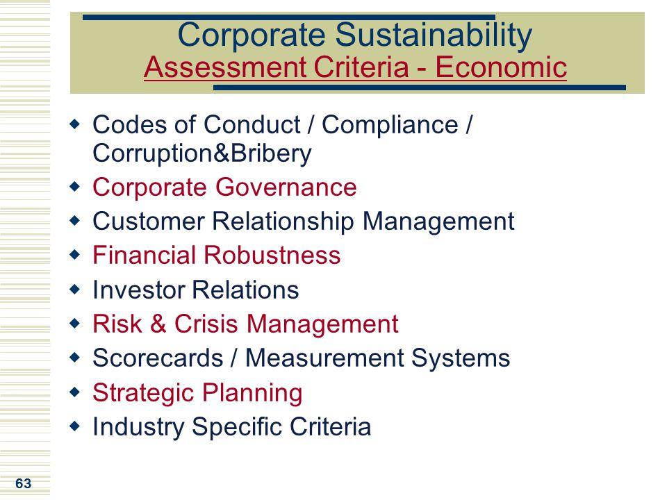 63 Corporate Sustainability Assessment Criteria - Economic  Codes of Conduct / Compliance / Corruption&Bribery  Corporate Governance  Customer Rela