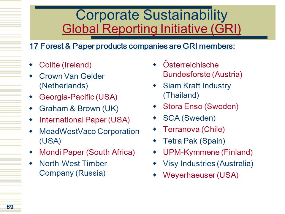 69 Corporate Sustainability Global Reporting Initiative (GRI)  Coilte (Ireland)  Crown Van Gelder (Netherlands)  Georgia-Pacific (USA)  Graham & B