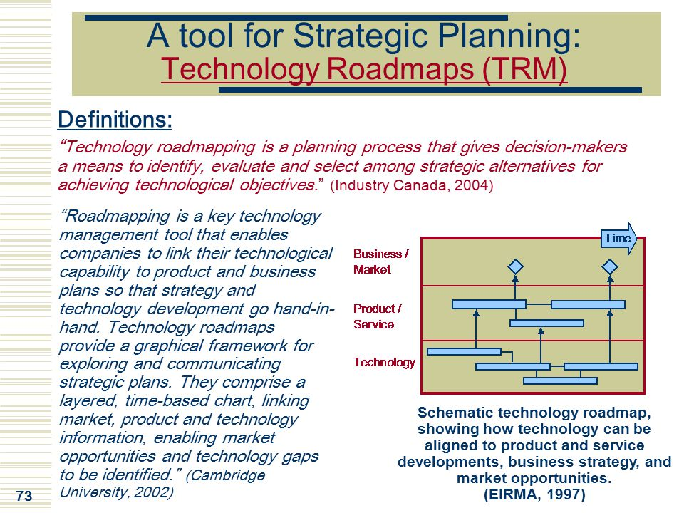 """73 A tool for Strategic Planning: Technology Roadmaps (TRM) Definitions: """" Technology roadmapping is a planning process that gives decision-makers a m"""