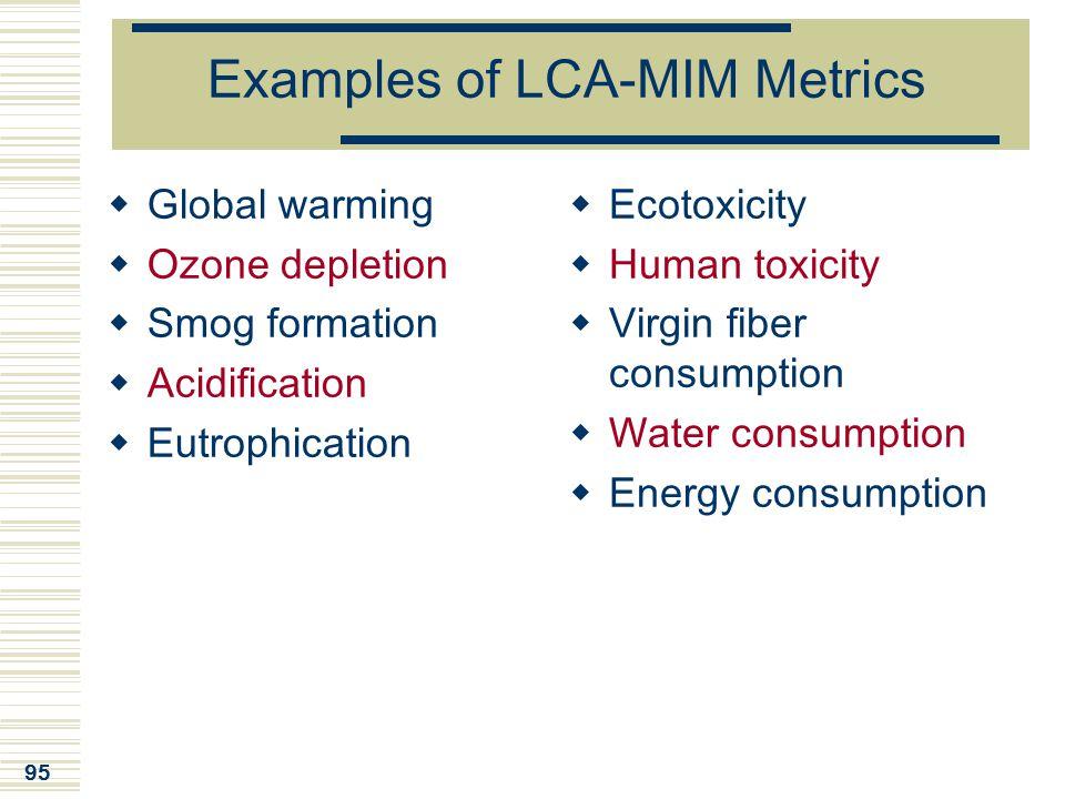 95 Examples of LCA-MIM Metrics  Global warming  Ozone depletion  Smog formation  Acidification  Eutrophication  Ecotoxicity  Human toxicity  V