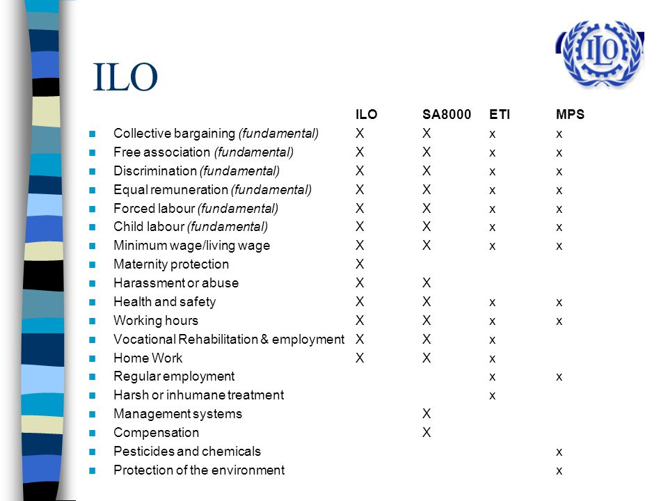 Also important: Occupational health and safety ILO convention 155 and recommendation 164 Hours of work and overtime Wages
