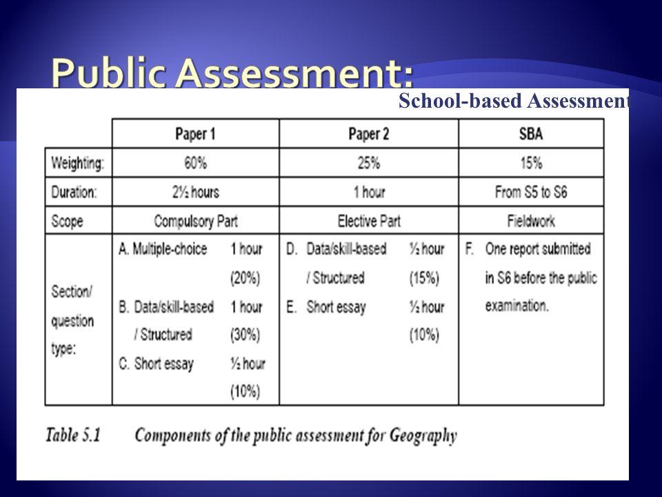 School-based Assessment