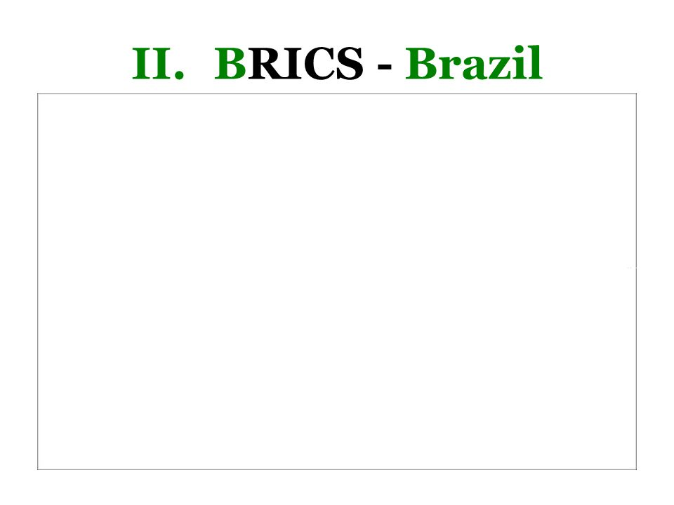 II.BRICS - Brazil