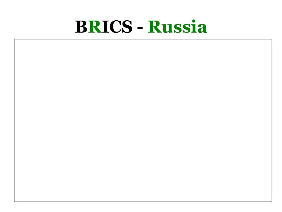 III.BRICS nations today and tomorrow