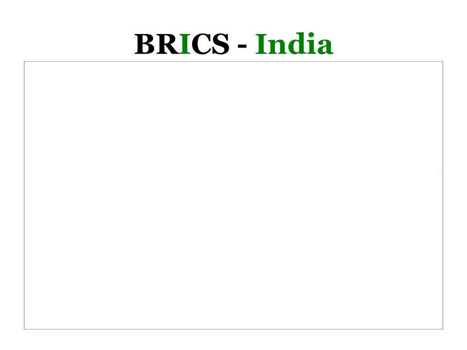 India has, like all BRICS nations, a growing economy with a rising Gross domestic product
