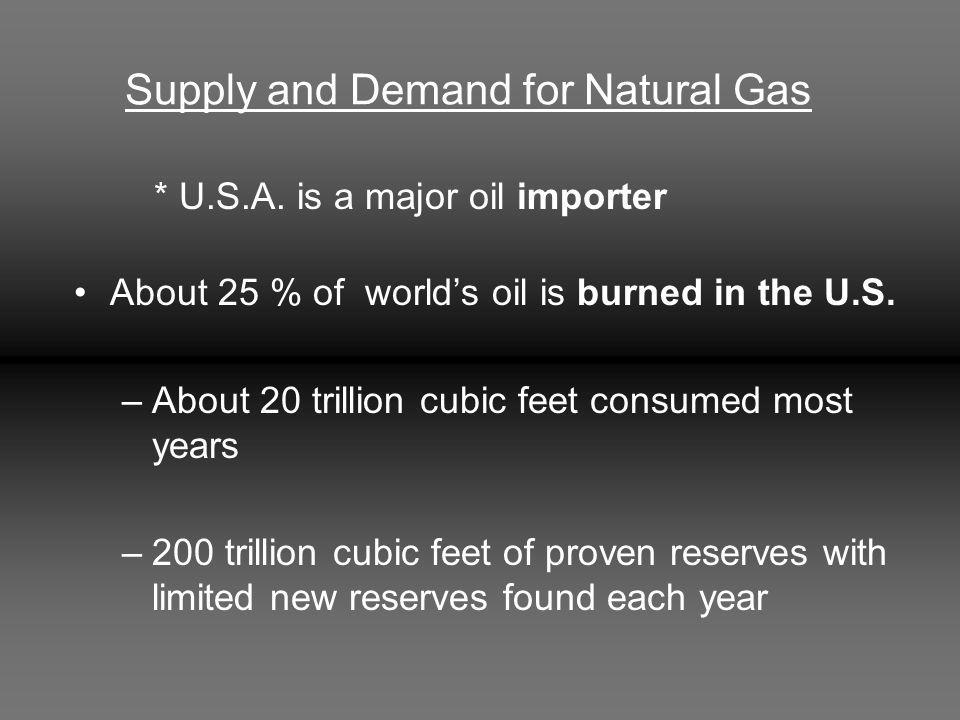Supply and Demand for Natural Gas About 25 % of world's oil is burned in the U.S.