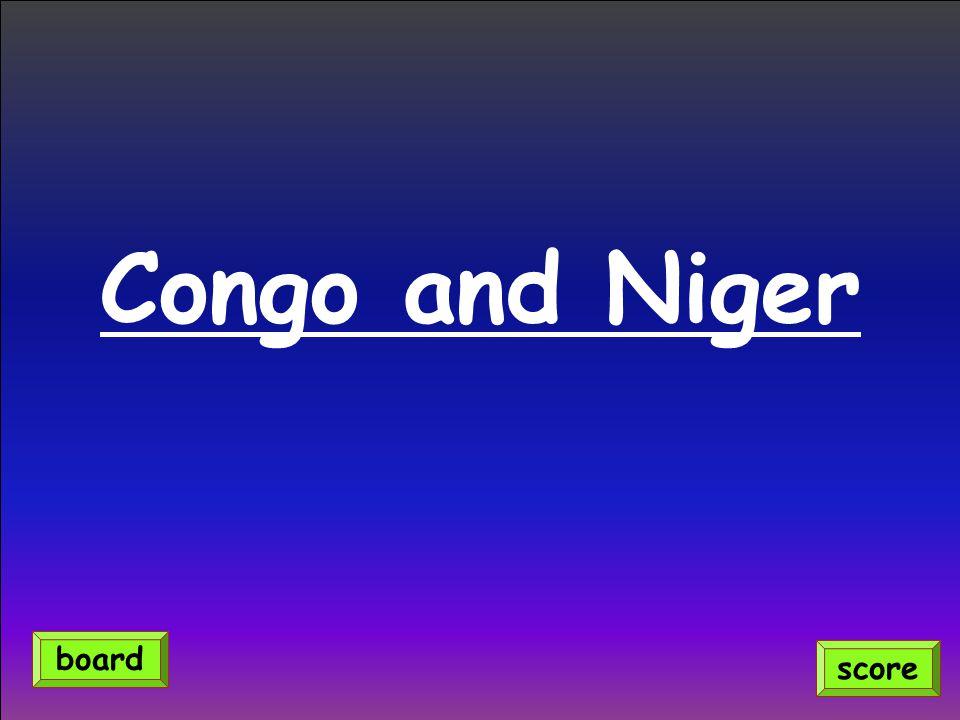 Congo and Niger score board
