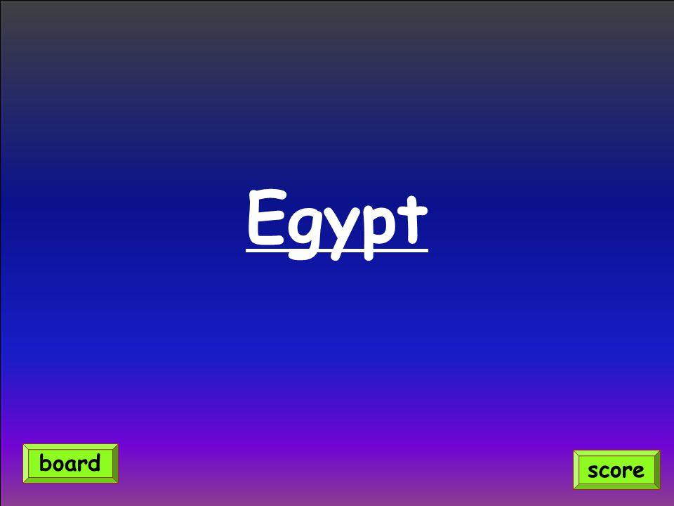 Egypt score board
