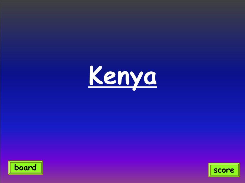 Kenya score board
