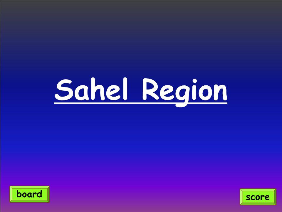 Sahel Region score board
