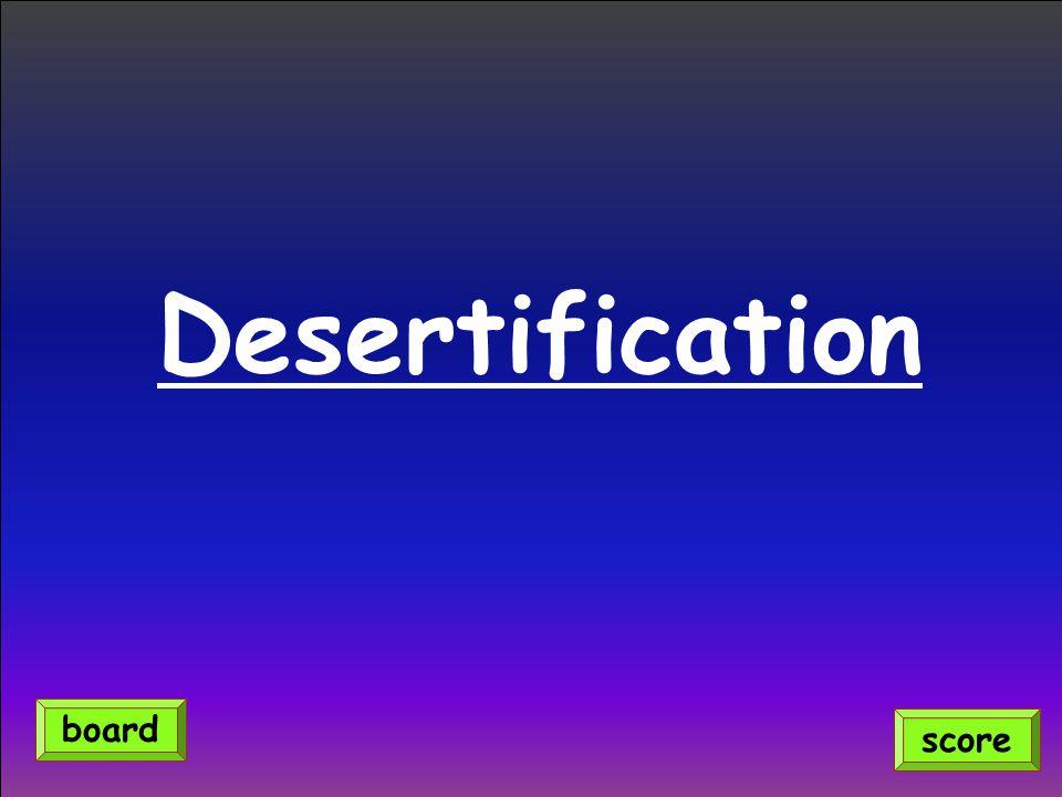 Desertification score board