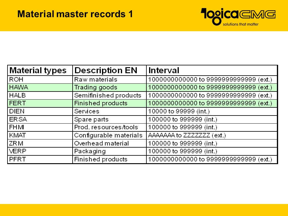 Material master records 1