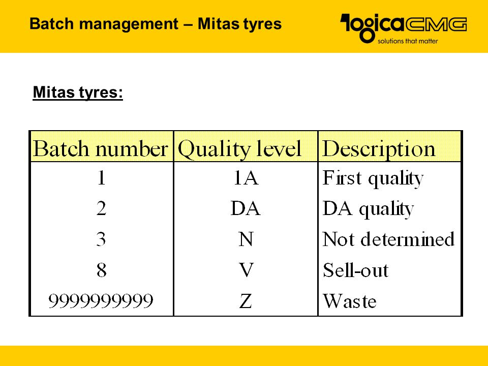 Batch management – Mitas tyres Mitas tyres: